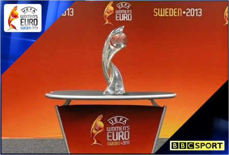 uefa-womens-euro-2013-on-the-bbc